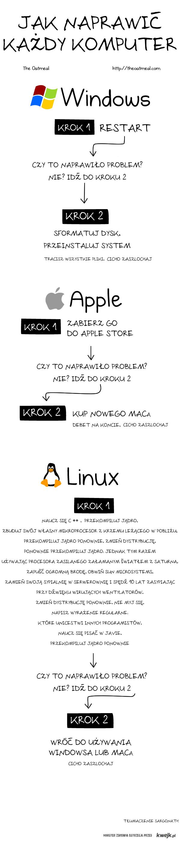 Jak naprawić komputer?