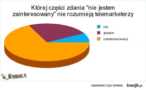 telemarketerzy