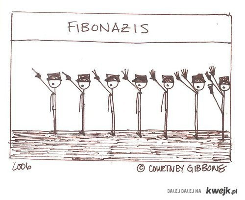 FIBONAZIS
