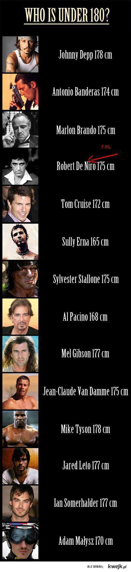 Al Pacino chyba haha