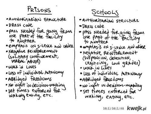 prisons vs schools