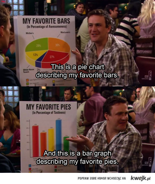 marshall's charts n' graphs
