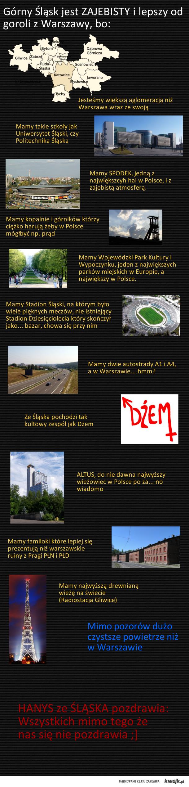 Górny Śląsk jest lepszy od Warszawy i ogólnie jest super :)