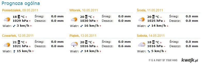 Pogoda na następny (szkolny) tydzień