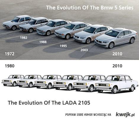 Evolution of Lada