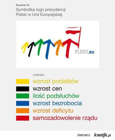 Prezydencja UE