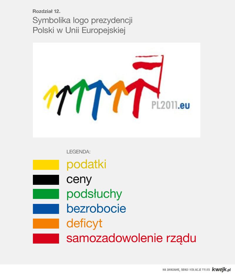 Symbolika nowego logo