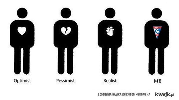 optymista pesymista realista ja