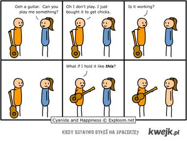Gitarzysta Pro