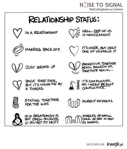 Twój status :)