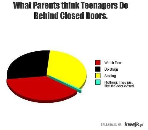 Parents-.-