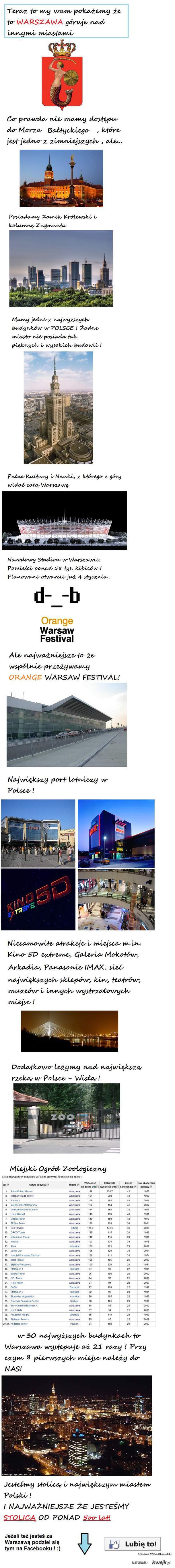 Warszawa najnowocześniejsze miasto