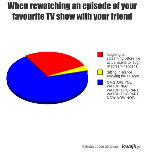 oglądnie ulubionych seriali