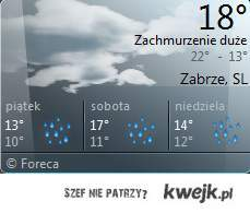 pogoda na weekend